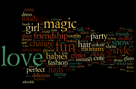 wordle-GirlsToys-sm.png